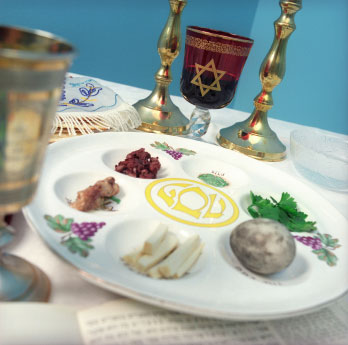 PASSOVER PARALLELS | Elena's Israel Blog