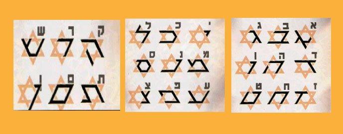 Learn Hebrew online | Free Hebrew lessons - Loecsen